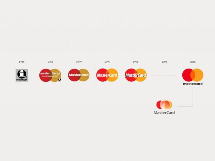Il nuovo logo di Mastercard