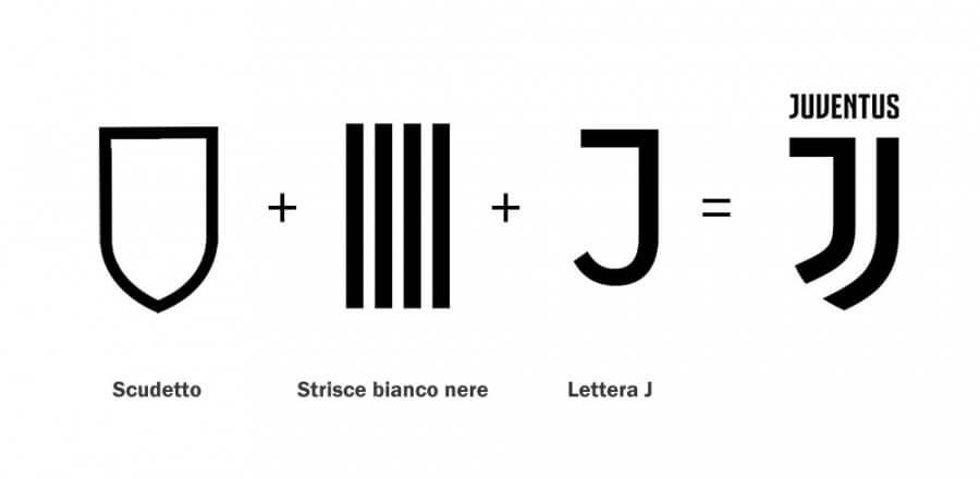 juventus il logo e la sua storia juventus il logo e la sua storia