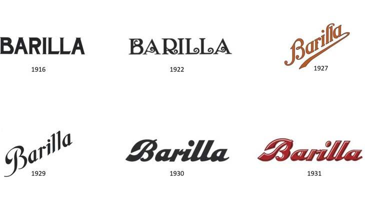 Evoluzione del logo barilla
