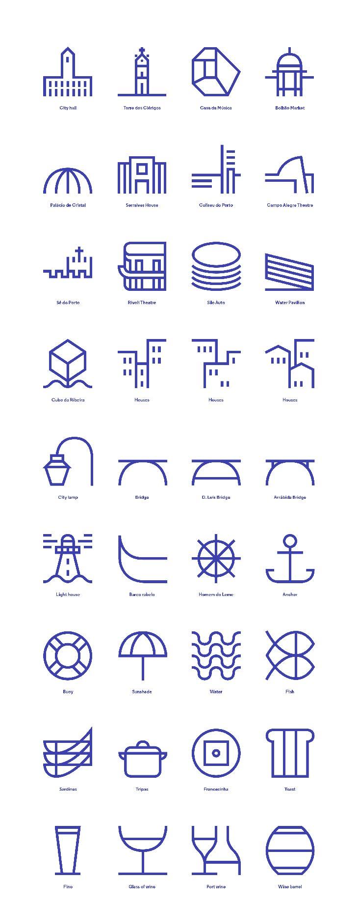 Icone city branding di Porto