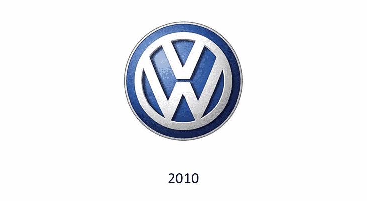 Logo Volkswagen 2010