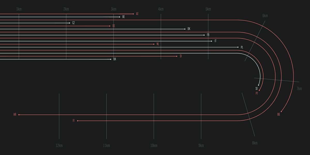 raggiungibilità dei treni del designer Matteo Moretti